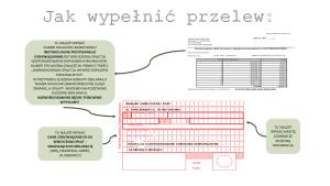 jak_wypelnic_przelew